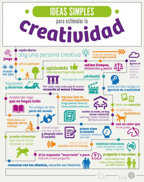 ideas_simples_para_estimular_la_creatividad